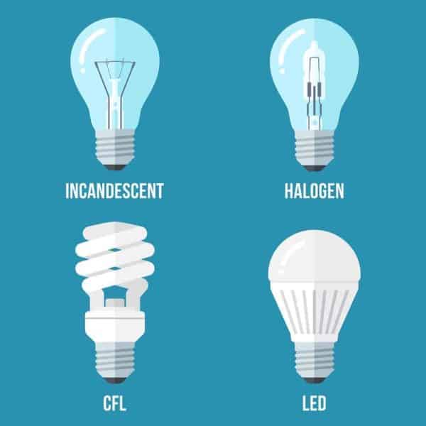 4 Types of Light Bulbs: Which is More Energy Efficient