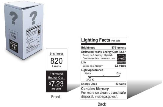 Lumens vs Watts 1