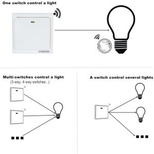 Wireless Lights Switch Receiver