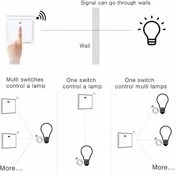 remote wireless light switch 1