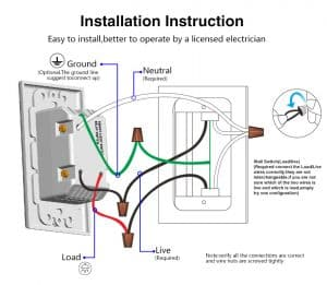 Easy to Install the Dimmer Switch35