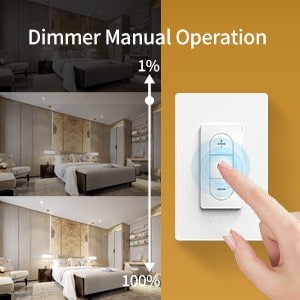 Three-Gang Wi-Fi Dimmer Switch33